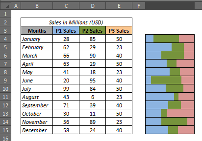 How To Create 100 Stacked Bar Chart In Excel