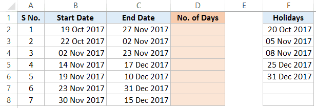 Number of days between two dates in Sydney