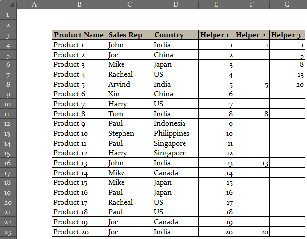 extract data based on a drop down list selection in excel autos post. Black Bedroom Furniture Sets. Home Design Ideas