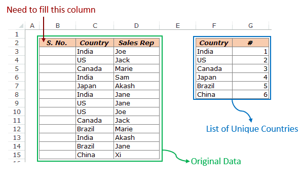 Serial Numbers in Excel - methodology