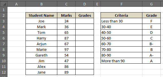 Nested IF Function - Vlookup to rescue Criteria and Data set