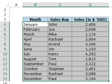Highlight Every Other Row in Excel using Conditional Formatting - Select Data