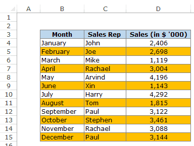 Highlight EVERY Other ROW in Excel (using Conditional