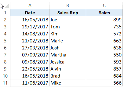 Creating Named Ranges in Excel - Dataset