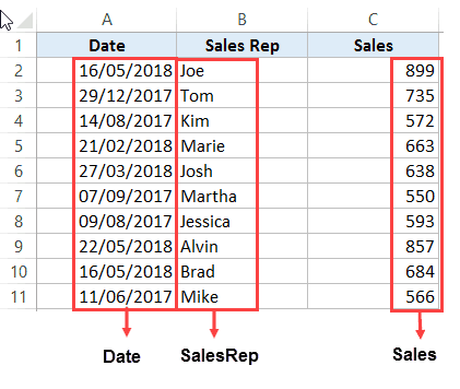 Creating Named Ranges in Excel - named ranges created