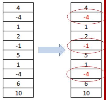 Excel Custom Number Format - Negative in Red