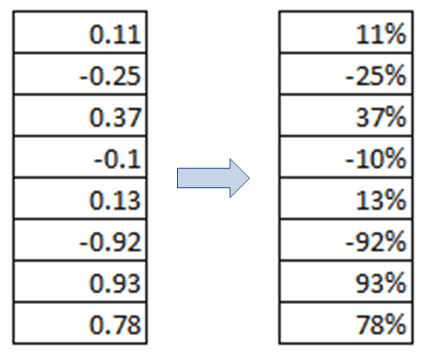 Excel Custom Number Format number as percentage