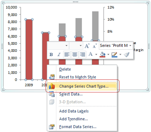 Combination Charts in Excel - Select Change Series Chart Type Excel