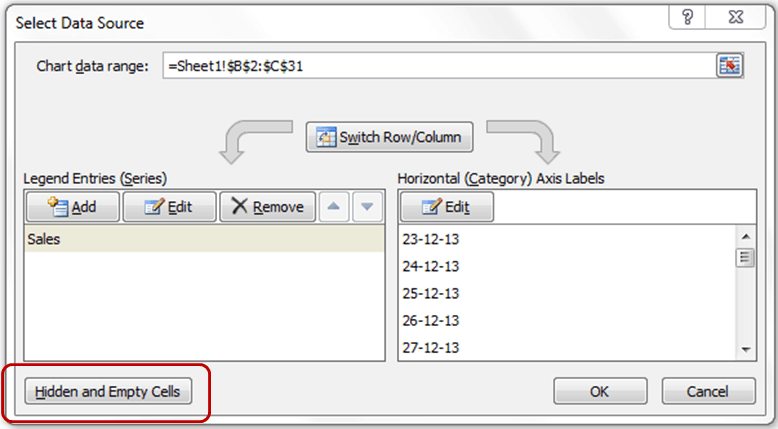 Handle Data Gaps in Excel Charts - Select Data Source Dialogue Box