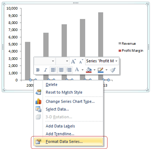 Combination Charts in Excel - Select Format Data Series