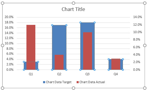 Creating actual vs target chart in excel 2 examples actual vs target chart in excel chart when the gap width is lowered ccuart Gallery