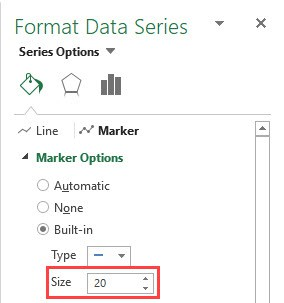 Change the marker size in the Excel chart
