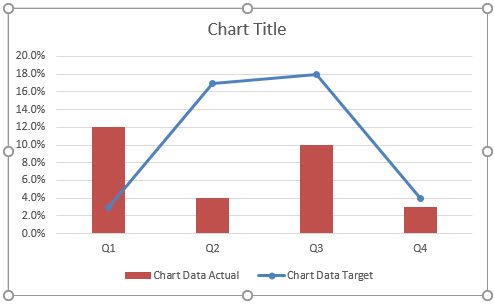 Planned vs Actual Chart in Excel - Chart after changing to line chart