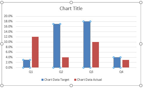 Creating Actual Vs Target Chart In Excel  Examples
