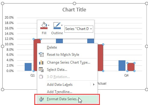 Select Format Data Series in the Achievement Vs Target Chart