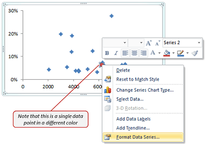 Spot Data Point in Excel Scatter Chart - Creating a Spotter