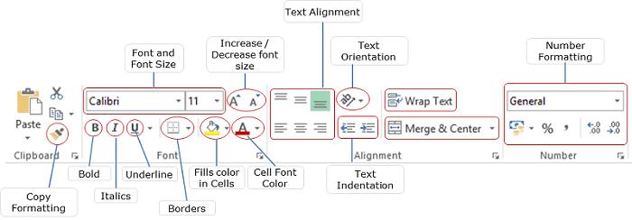 Excel Data Formatting - Data Formatting Ribbon Excel