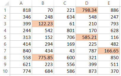 Data with decimal part highlighted