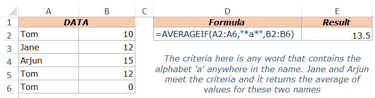 Excel Averageif Function - Example 2