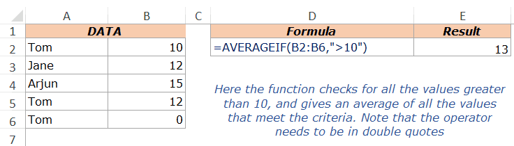 Excel Averageif Function - Example 3