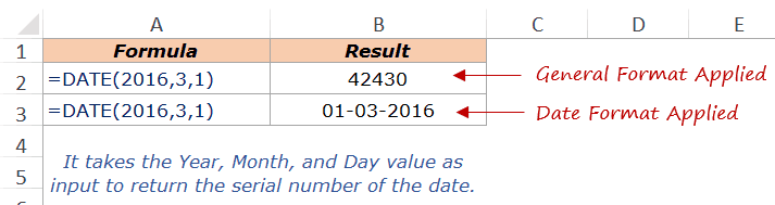 Excel DATE Function - Example 1