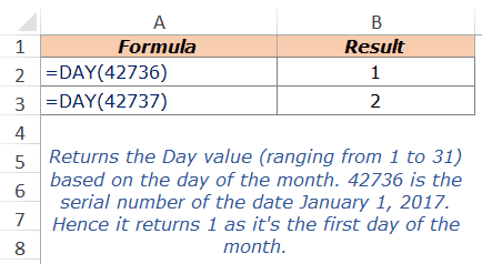 Excel DAY Function - Example 1