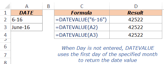 Excel DateValue Example 5