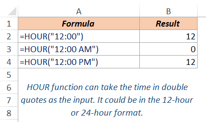 Excel Hour Function - Example 1