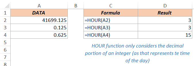 Excel Hour Function - Example 3