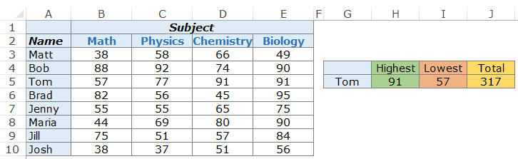 Excel INDEX Function - Example 4 Entire Row Highest SUM