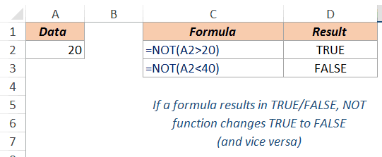 Excel NOT Function - Changing Formula Result