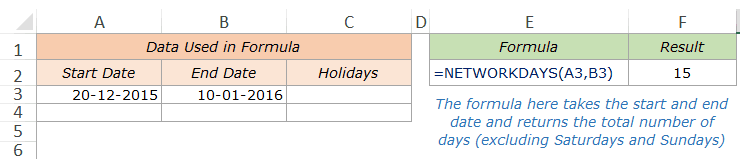 Excel Networkdays Function - Example 1
