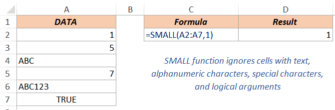 Excel Small Function - Ignores Text