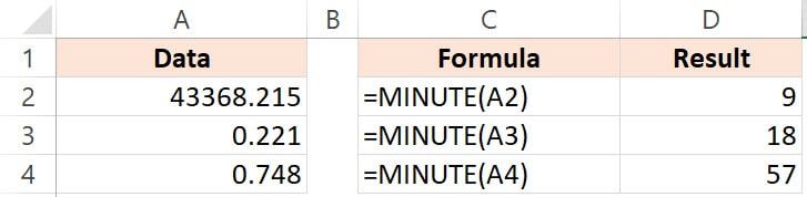 Minute Function in Excel - example 3