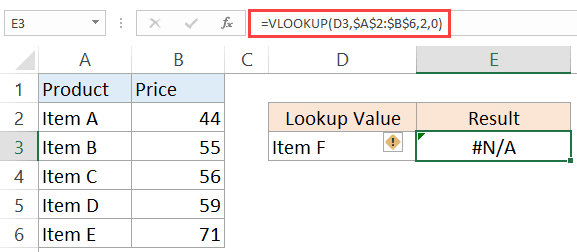 Excel IFERROR Function - Not Available Error