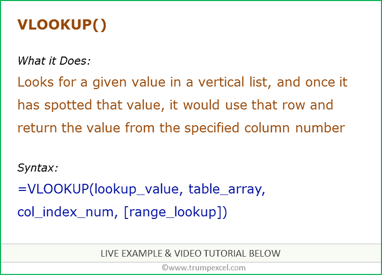 An Introduction to Vlookup Function