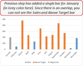 Dynamic Target Line in Excel - Adding a target line bar in Excel Chart