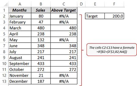 how to create custom error bars in excel