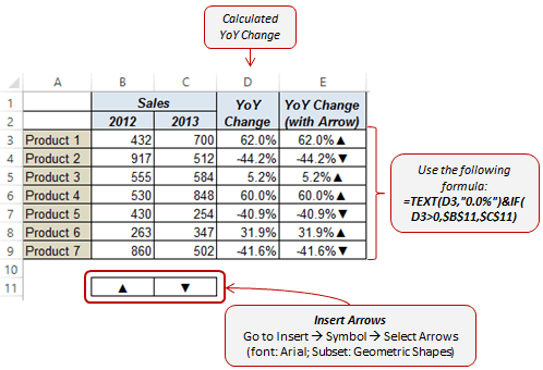 Excel Chart Data Labels - Data Set with Arrows