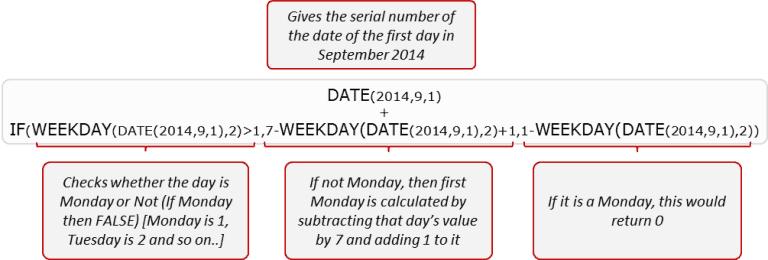 假日日历 -  Excel的日期计算