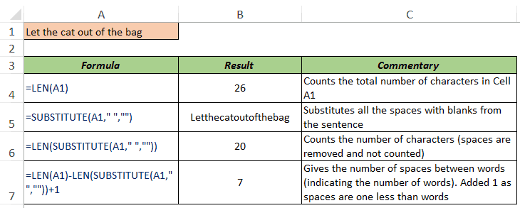 how to delete duplicate words in word
