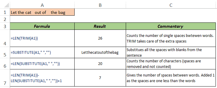Get Word Count in Excel - Example 2