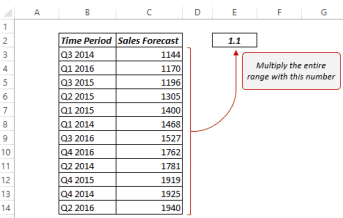 How to Multiply in Excel Using Paste Special - Dataset