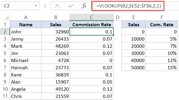 VLOOKUP Formula to get the commission rate