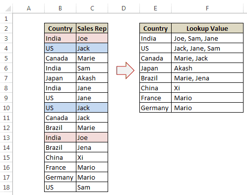 excel multiple values in one cell - without repetition