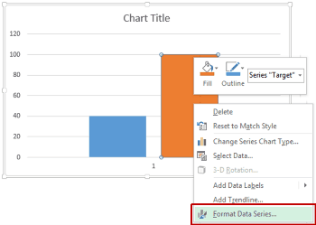 Thermometer Chart in Excel - Secondary Axis