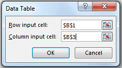 Two Variable Data Table in Excel - Dialogue Box 2 variable