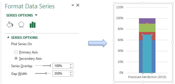 Bullet Chart in Excel - Actual Value Bar Gap Width