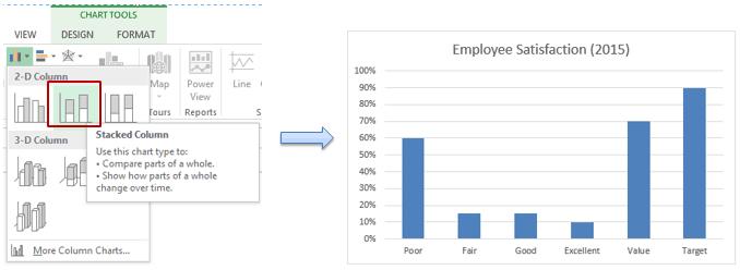 Bullet Chart in Excel - Insert Chart