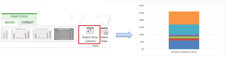 Bullet Chart in Excel - Switch Row Columns